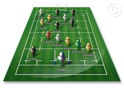 Rugby Player Formation